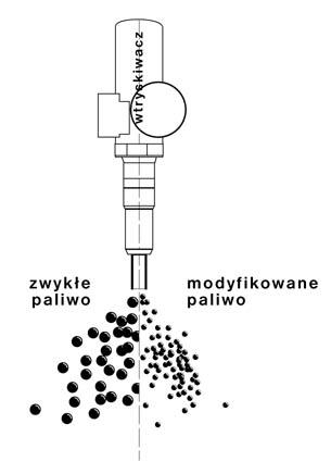 MAKSOR - modyfikowane paliwo, ilustracja wtrysku.